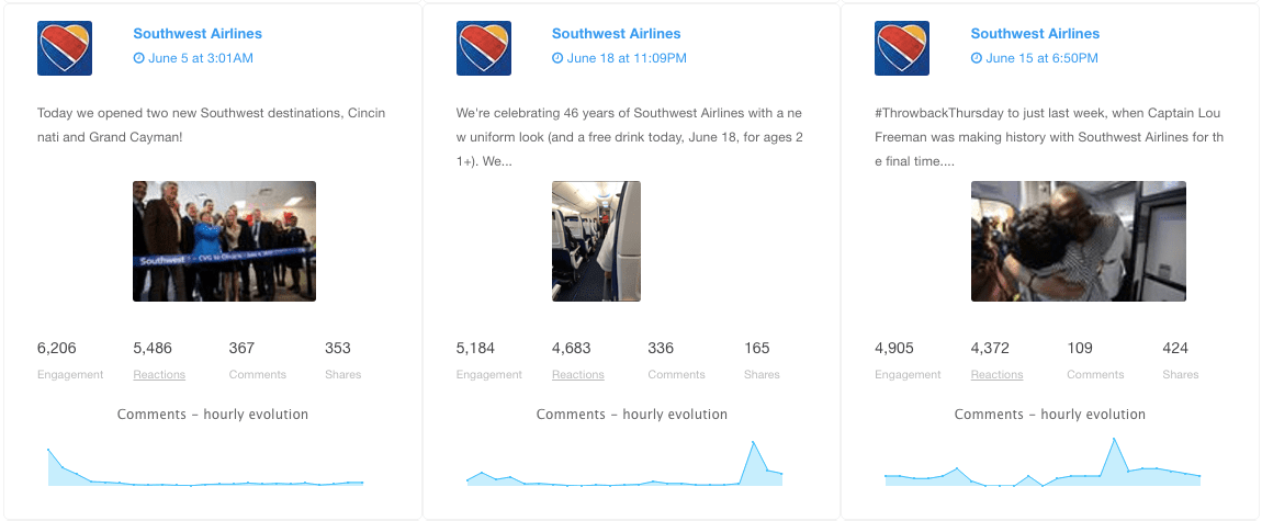 Southwest- Facebook non-paid posts
