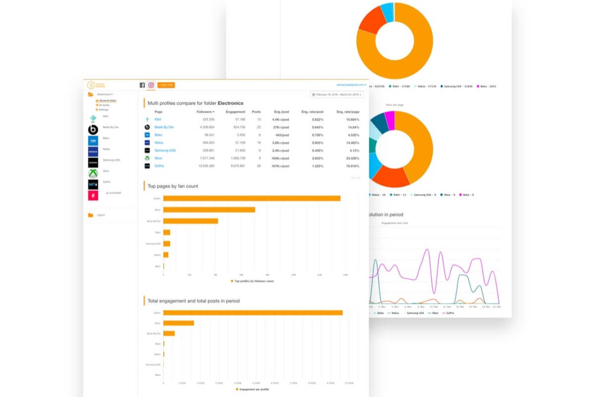 Socialinsider - social media competitive analysis tool