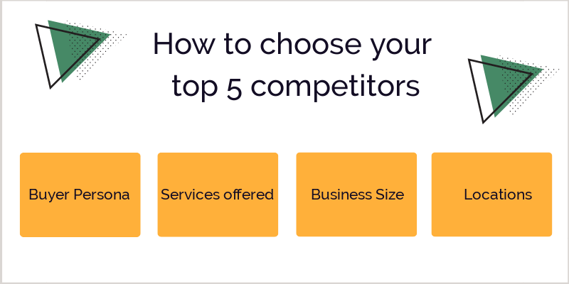 How to choose your top 5 competitors