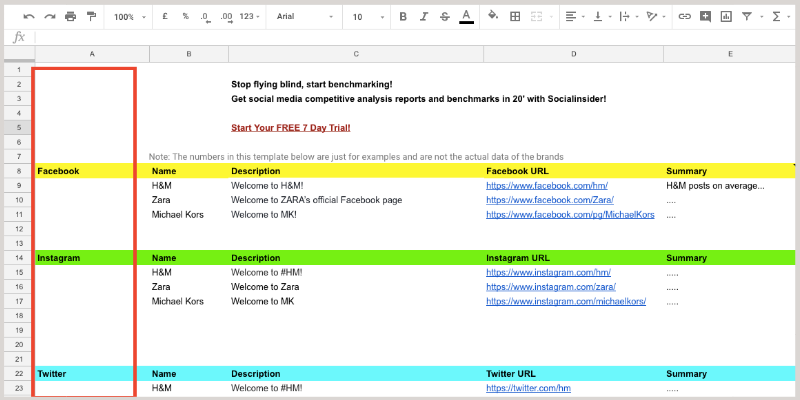 How to conduct a competitive analysis on social media (free template).