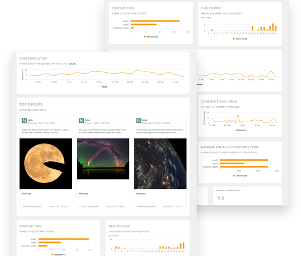 Socialinsider dashboards