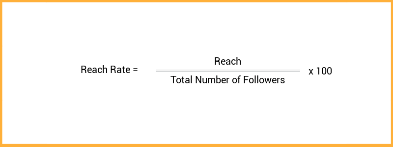 How to calculate reach rate on Instagram