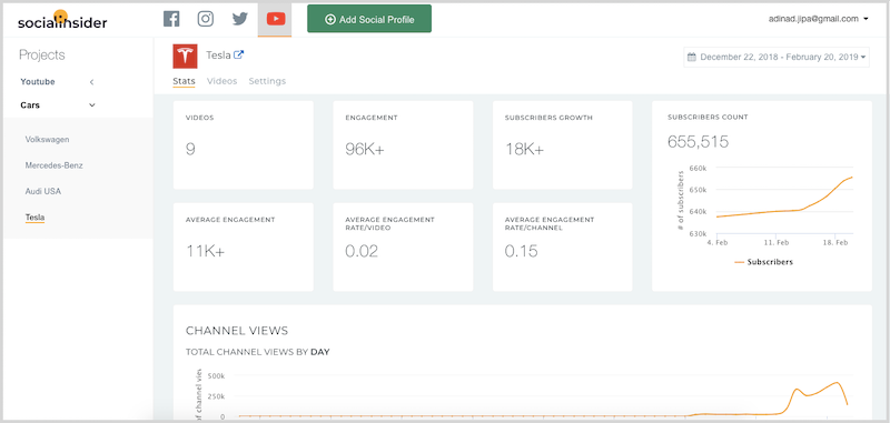 Here's a preview of YouTube Analytics by Socialinsider