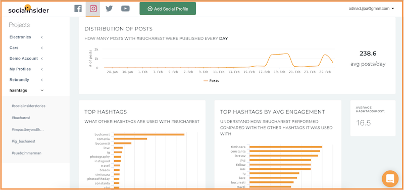 Track your hashtags performance with Socialinsider