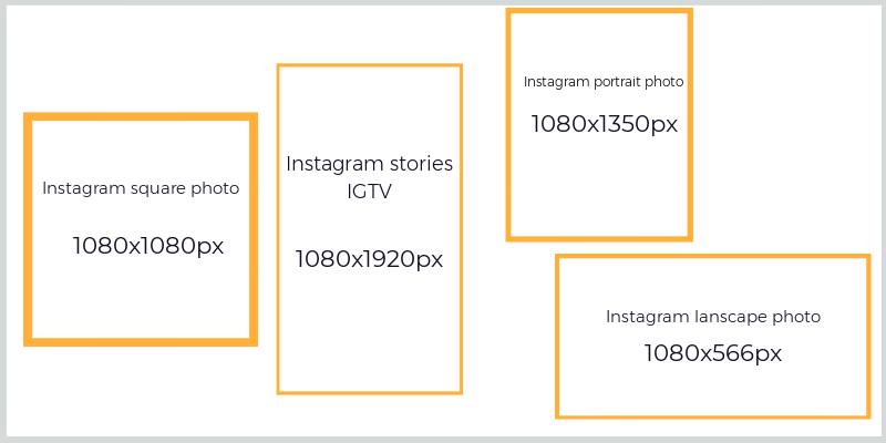 Instagram perfect size
