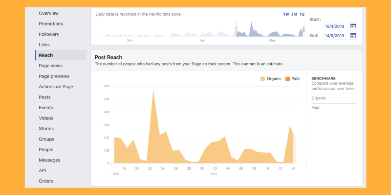 Here's how to access Facebook reach metric using the native insights