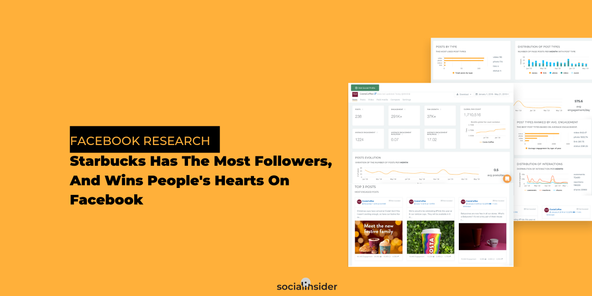 Facebook Research] Starbucks Has The Most Followers, And Wins