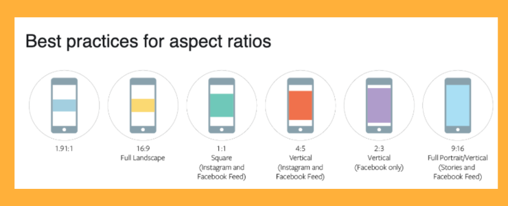 Facebook's best practices for aspect ratios