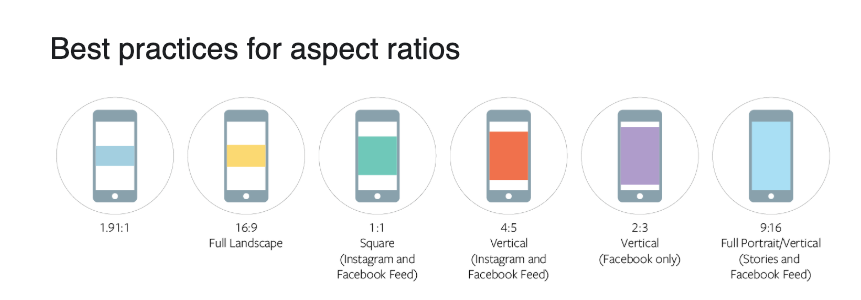 Here is a handy guide by Facebook on best practices for aspect ratios
