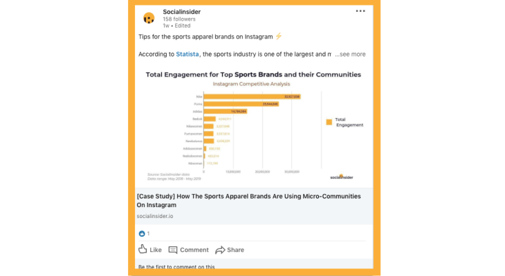 Track your LinkedIn post analytics with Socialinsider