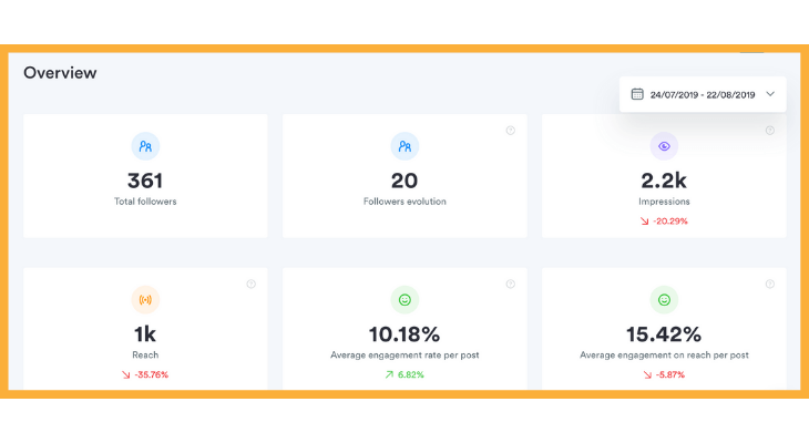 Iconosquare - Instagram analytics tool