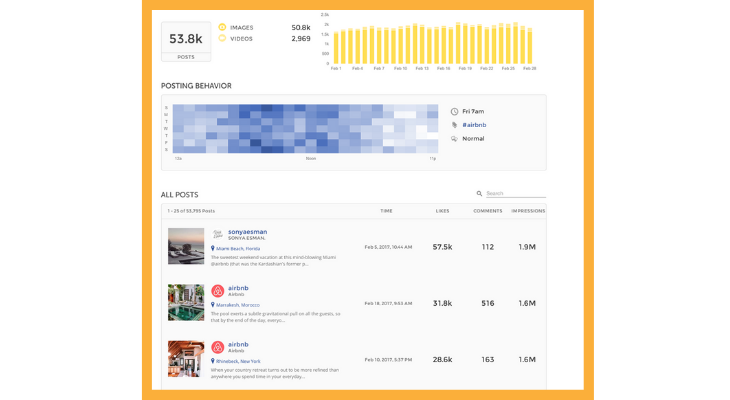 Union Metrics - Instagram analytics tool