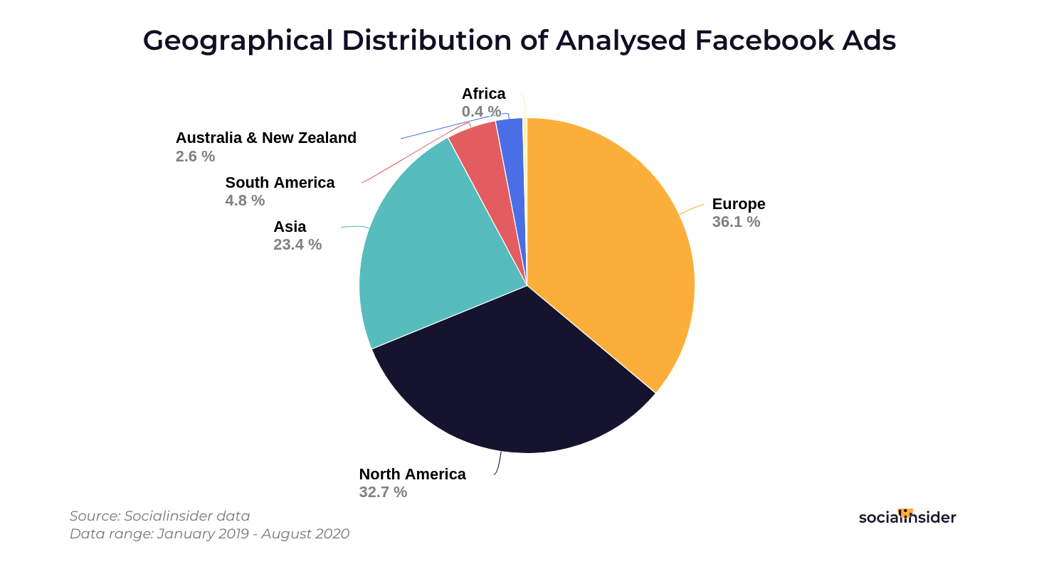Ads geographical distribution