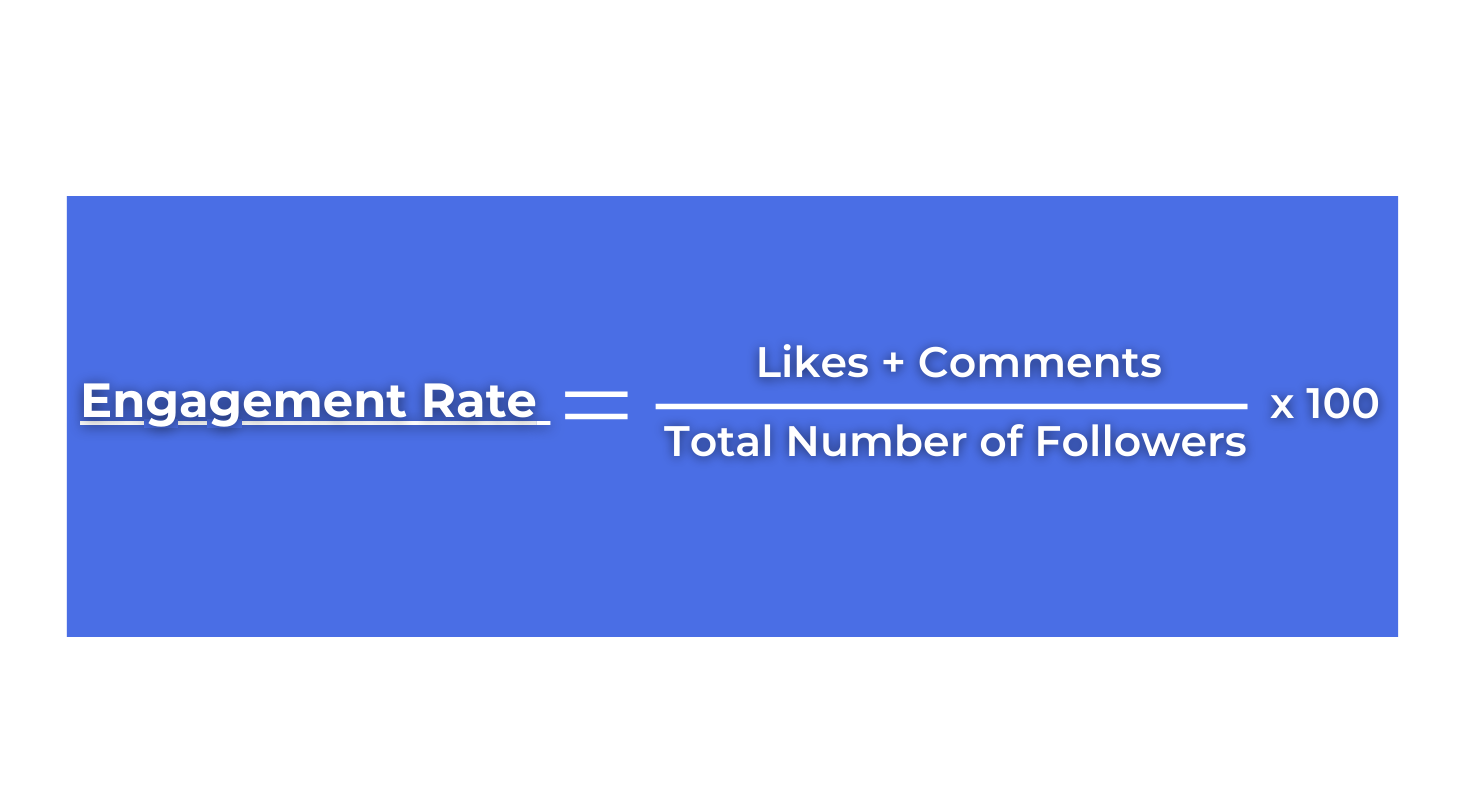 How to calculate the engagement rate on Instagram